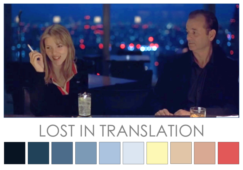 Lost translation 2003 Zena O'Connor