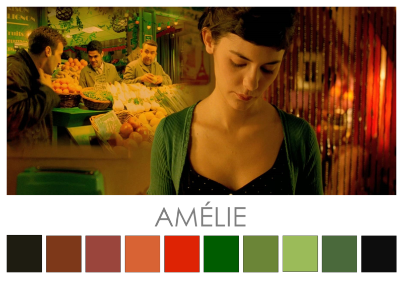 Amelie-2001 Zena O'Connor