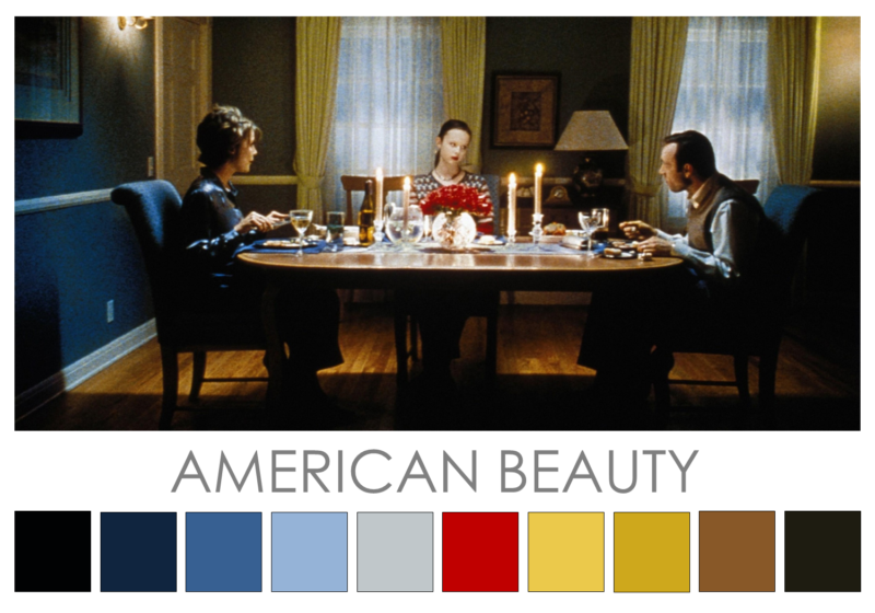 American Beauty 1999 Zena O'Connor