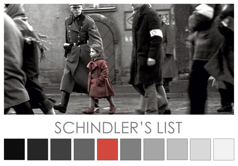 Schindlers List 1993 Zena O'Connor